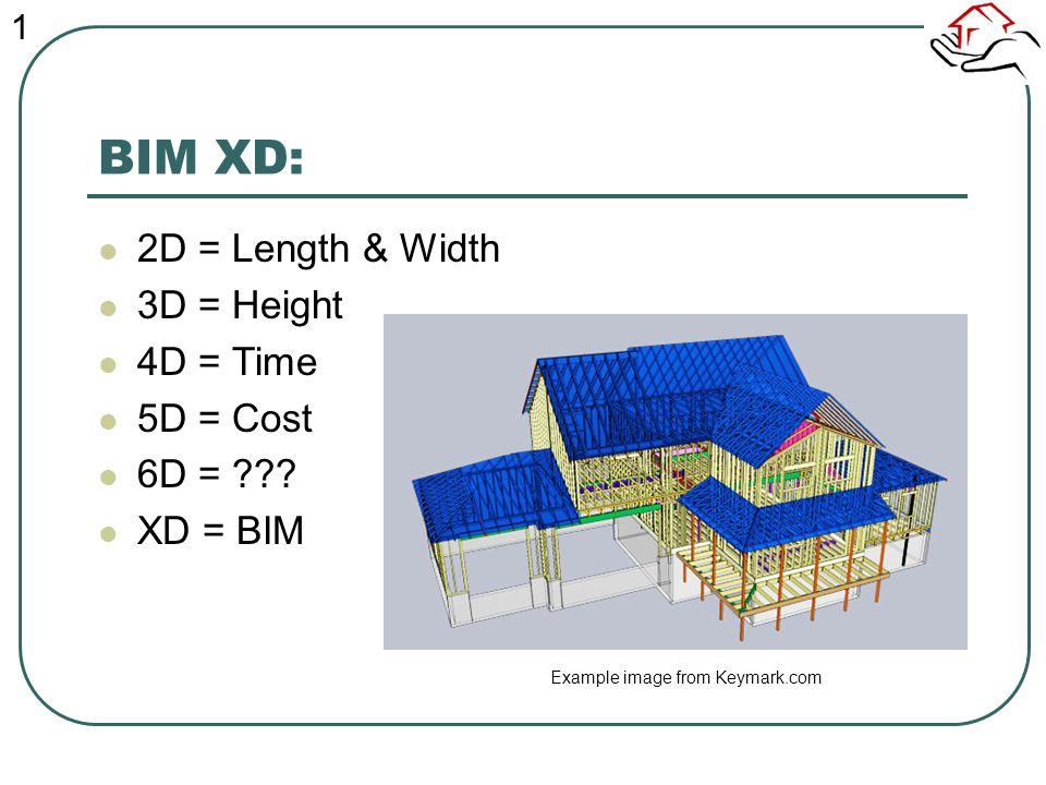 BIM XD: 2D = Length & Width 3D = Height 4D = Time 5D = Cost 6D = .