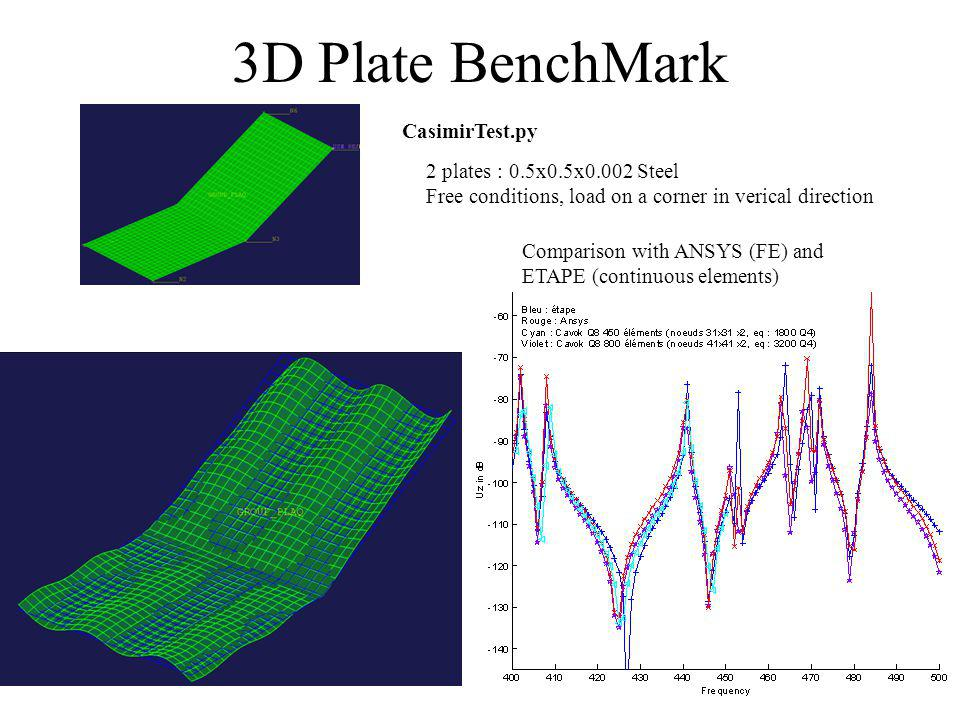 3D Plate BenchMark 2 plates : 0.5x0.5x0.002 Steel Free conditions, load on a corner in verical direction CasimirTest.py Comparison with ANSYS (FE) and ETAPE (continuous elements)