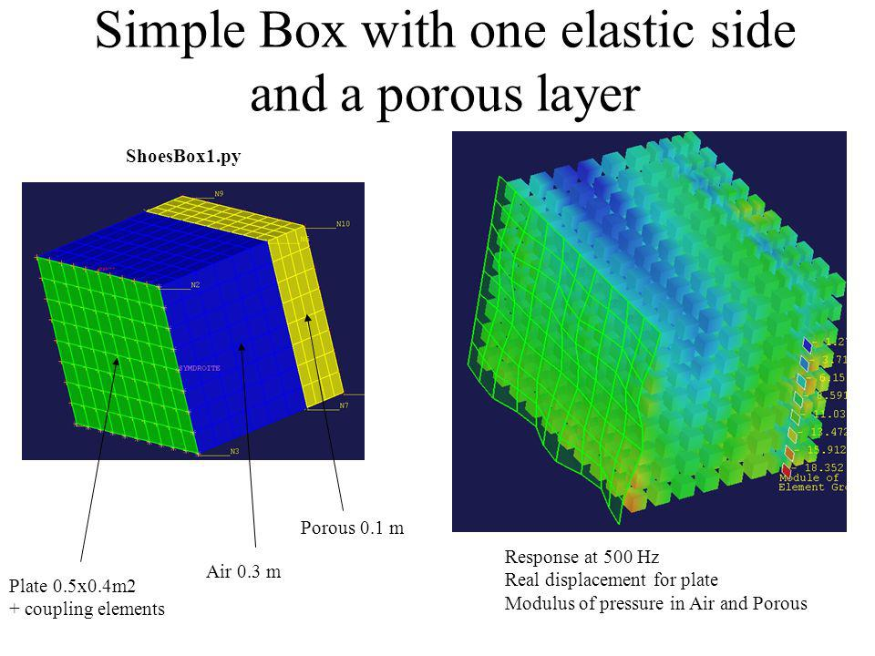 Simple Box with one elastic side and a porous layer ShoesBox1.py Plate 0.5x0.4m2 + coupling elements Air 0.3 m Porous 0.1 m Response at 500 Hz Real displacement for plate Modulus of pressure in Air and Porous