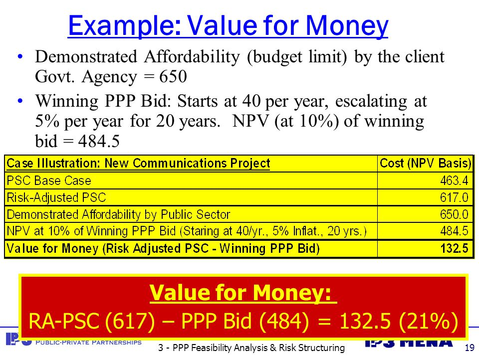 3 - PPP Feasibility Analysis & Risk Structuring19 Example: Value for Money Demonstrated Affordability (budget limit) by the client Govt. Agency = 650