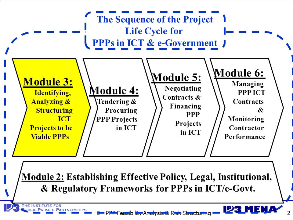 3 - PPP Feasibility Analysis & Risk Structuring2 Module 3: Identifying, Analyzing & Structuring ICT Projects to be Viable PPPs Module 4: Tendering & P