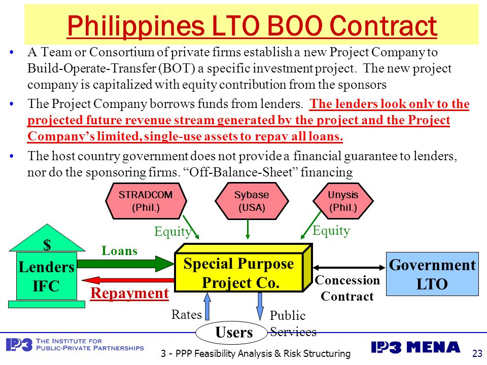 3 - PPP Feasibility Analysis & Risk Structuring23 Philippines LTO BOO Contract A Team or Consortium of private firms establish a new Project Company t