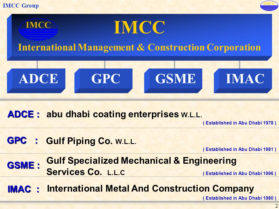 IMCC Group 2 ADCEGSMEIMAC IMCC International Management & Construction Corporation Gulf Specialized Mechanical & Engineering Services Co. L.L.C ADCE :
