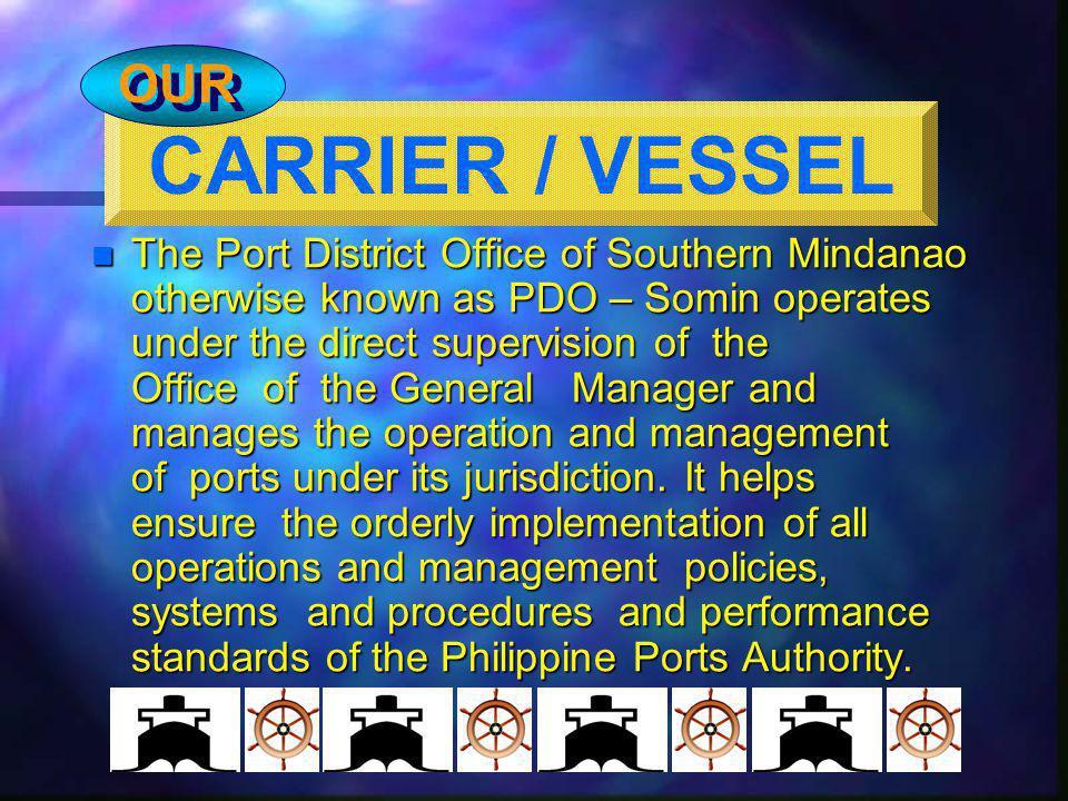 OUR OPERATION PMO DAVAO Filipinas Filipinas Port Services (FILPORT) Davao Davao Integ.