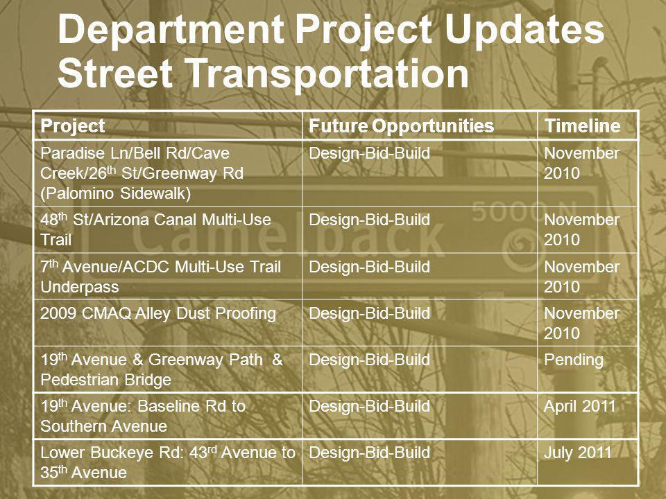 Street Transportation ProjectFuture OpportunitiesTimeline Paradise Ln/Bell Rd/Cave Creek/26 th St/Greenway Rd (Palomino Sidewalk) Design-Bid-BuildNove
