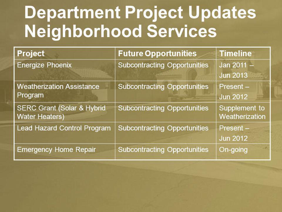 Neighborhood Services ProjectFuture OpportunitiesTimeline Energize PhoenixSubcontracting OpportunitiesJan 2011 – Jun 2013 Weatherization Assistance Pr
