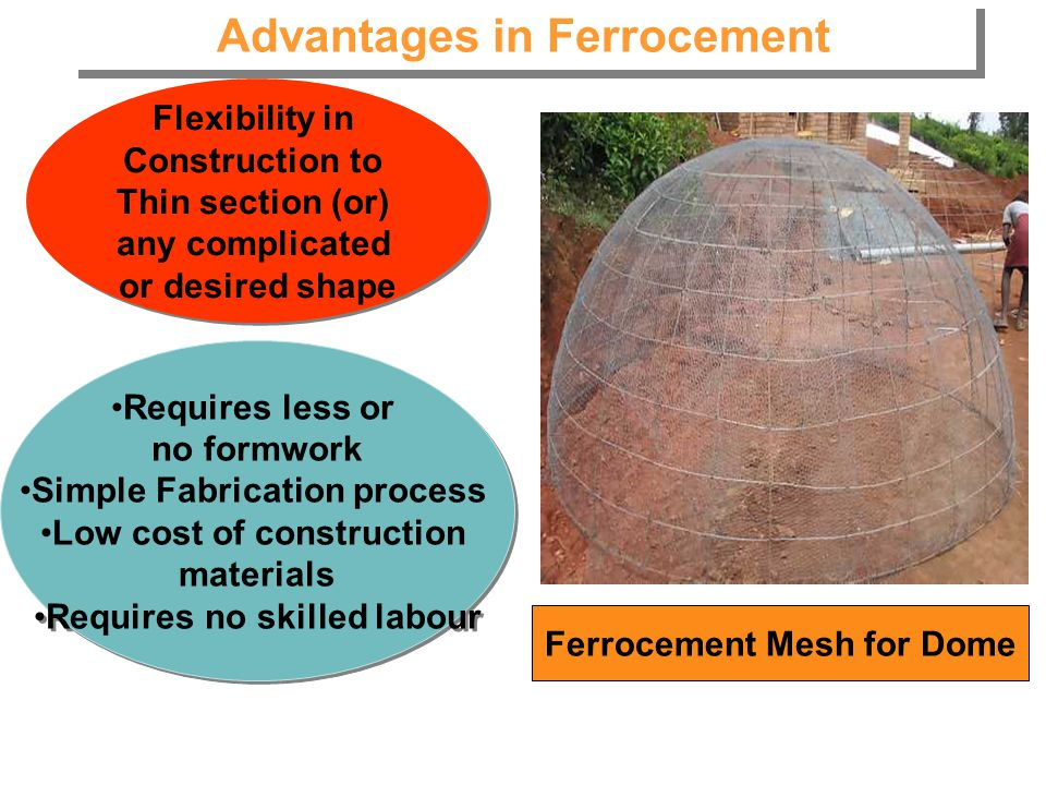 Requires less or no formwork Simple Fabrication process Low cost of construction materials Requires no skilled labour Requires less or no formwork Sim