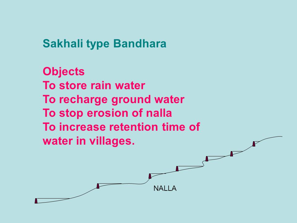NALLA Sakhali type Bandhara Objects To store rain water To recharge ground water To stop erosion of nalla To increase retention time of water in villa