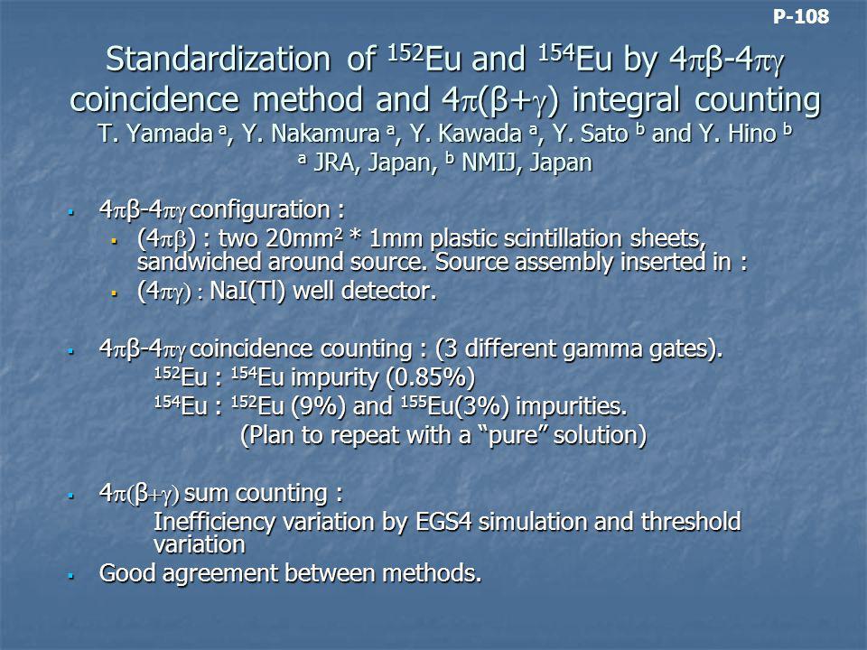 Standardisation of 99m Tc M.