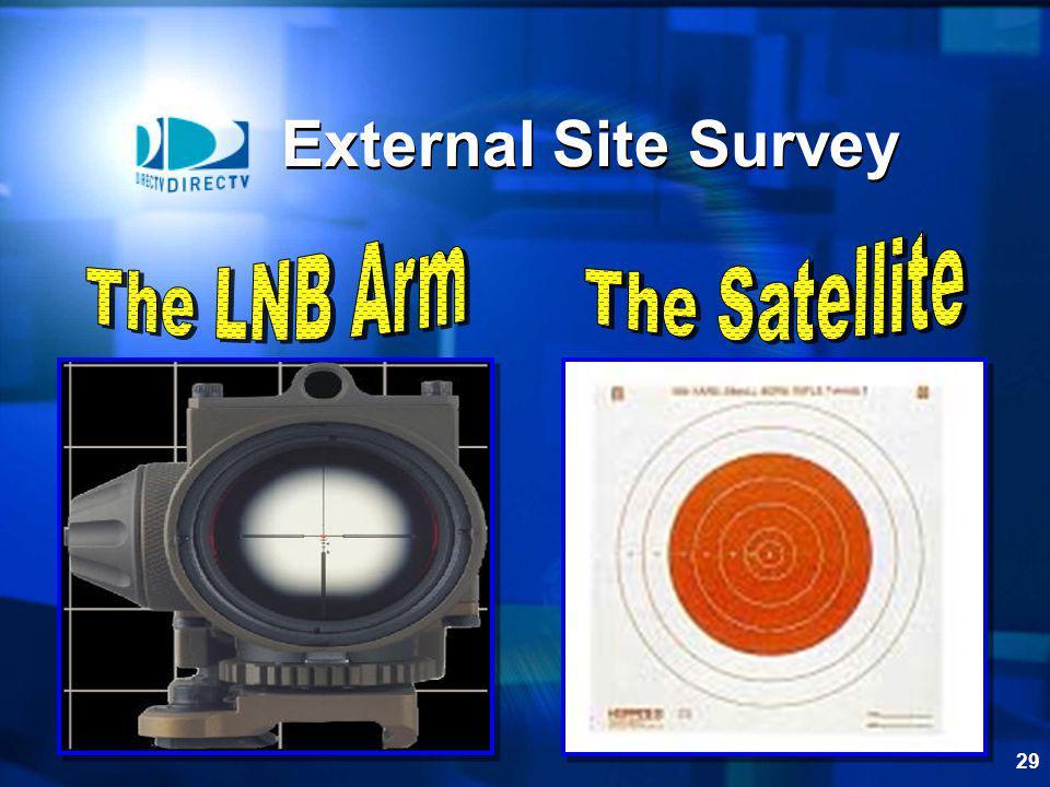 29 External Site Survey