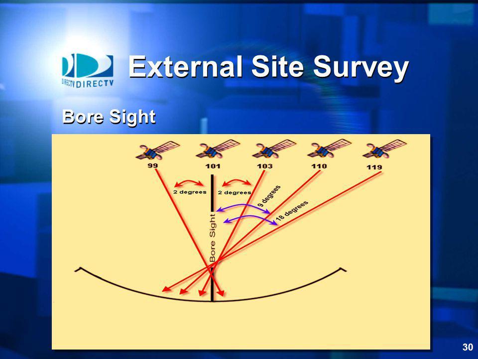 30 External Site Survey Bore Sight