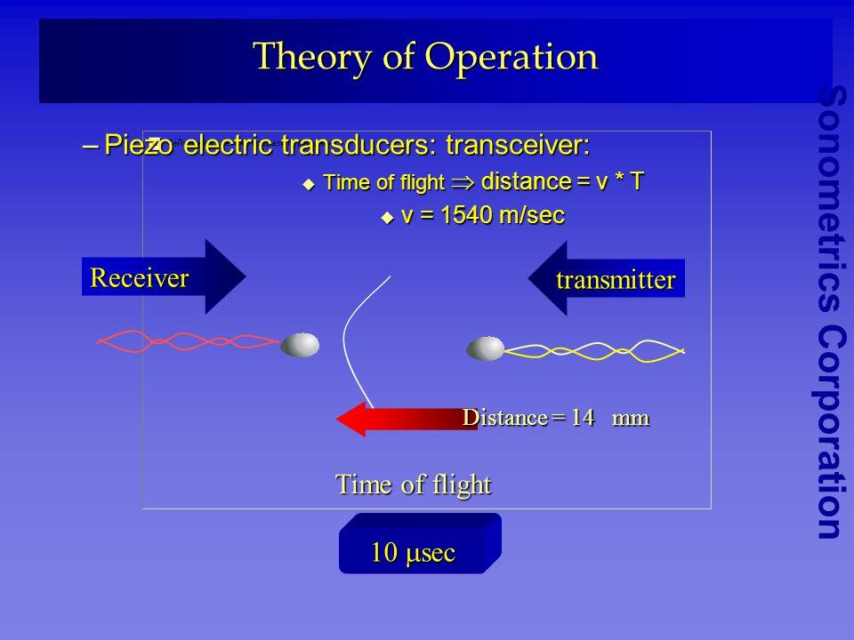 Sonometrics Corporation Theory of Operation Receiver transmitter –Piezo electric transducers: transceiver: u Time of flight distance = v * T u v = 154