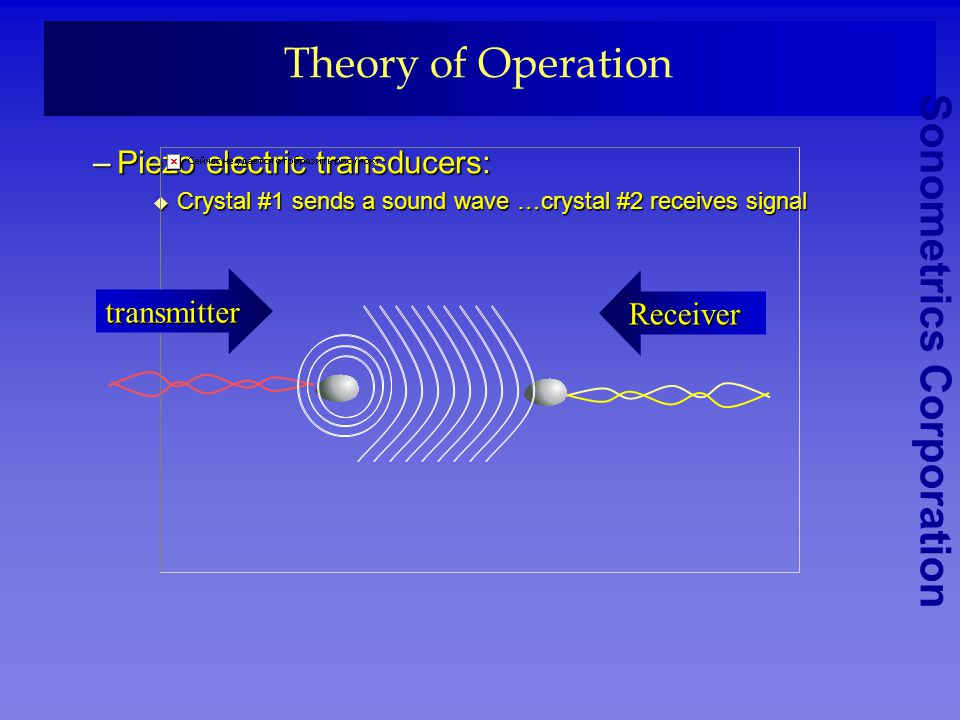 Sonometrics Corporation Theory of Operation –Piezo electric transducers: u Crystal #1 sends a sound wave …crystal #2 receives signal transmitter Receiver