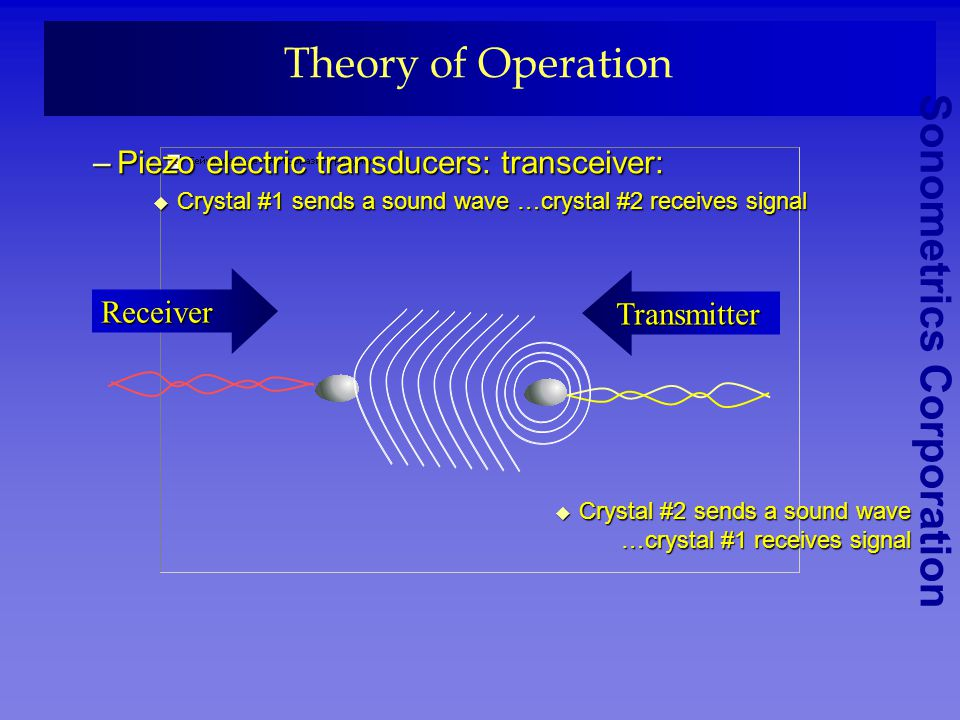 Sonometrics Corporation Theory of Operation –Piezo electric transducers: u Crystal #1 sends a sound wave …crystal #2 receives signal transmitter Recei
