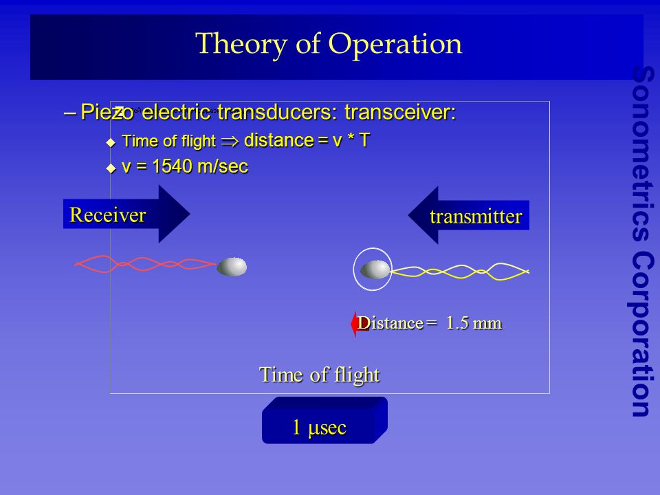 Sonometrics Corporation Theory of Operation Receiver transmitter –Piezo electric transducers: transceiver: u Time of flight distance = v * T u v = 1540 m/sec 11 sec Time of flight Distance = 15.5 mm