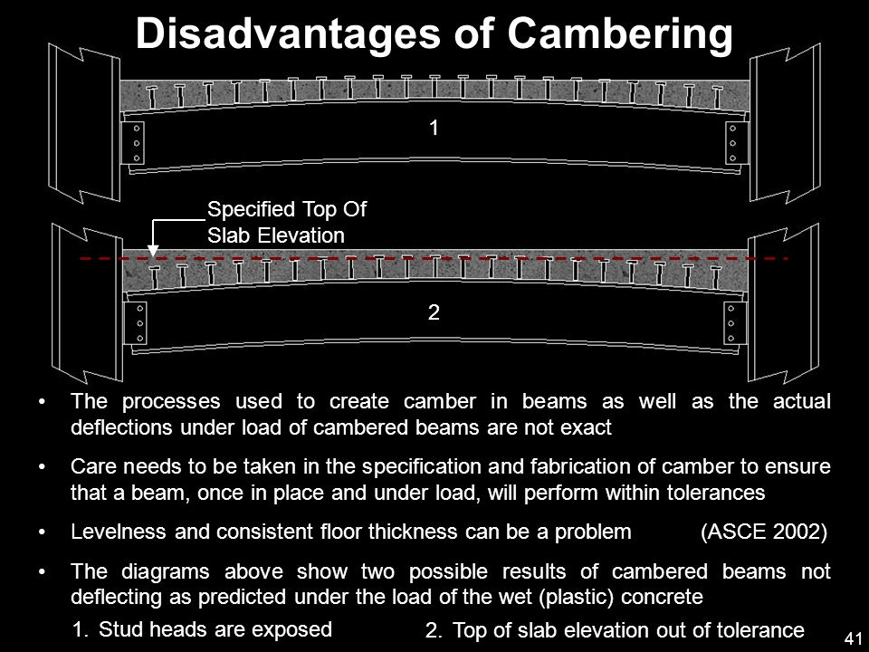 41 The processes used to create camber in beams as well as the actual deflections under load of cambered beams are not exact Care needs to be taken in the specification and fabrication of camber to ensure that a beam, once in place and under load, will perform within tolerances Levelness and consistent floor thickness can be a problem (ASCE 2002) The diagrams above show two possible results of cambered beams not deflecting as predicted under the load of the wet (plastic) concrete Disadvantages of Cambering 1.Stud heads are exposed 2.Top of slab elevation out of tolerance Specified Top Of Slab Elevation 1 2
