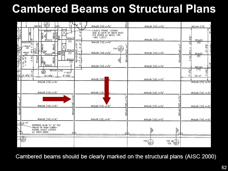 52 Cambered beams should be clearly marked on the structural plans (AISC 2000) Cambered Beams on Structural Plans