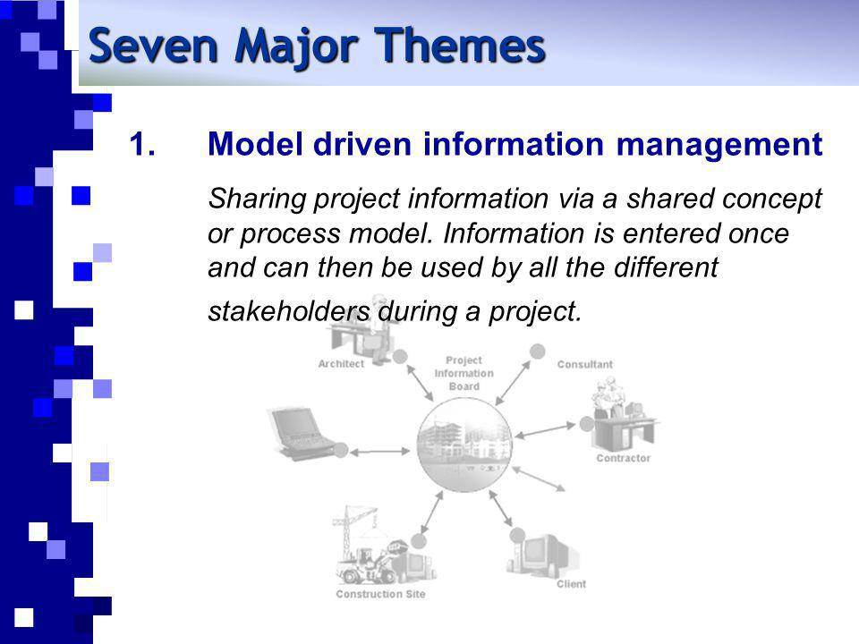 1.Model driven information management Sharing project information via a shared concept or process model. Information is entered once and can then be u