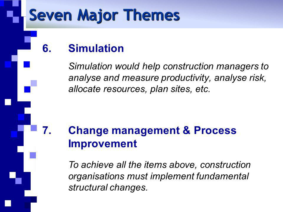 6.Simulation Simulation would help construction managers to analyse and measure productivity, analyse risk, allocate resources, plan sites, etc. 7.Cha