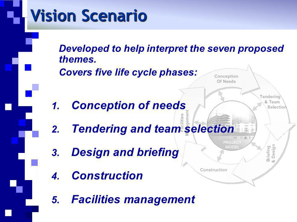 Developed to help interpret the seven proposed themes. Covers five life cycle phases: 1. Conception of needs 2. Tendering and team selection 3. Design
