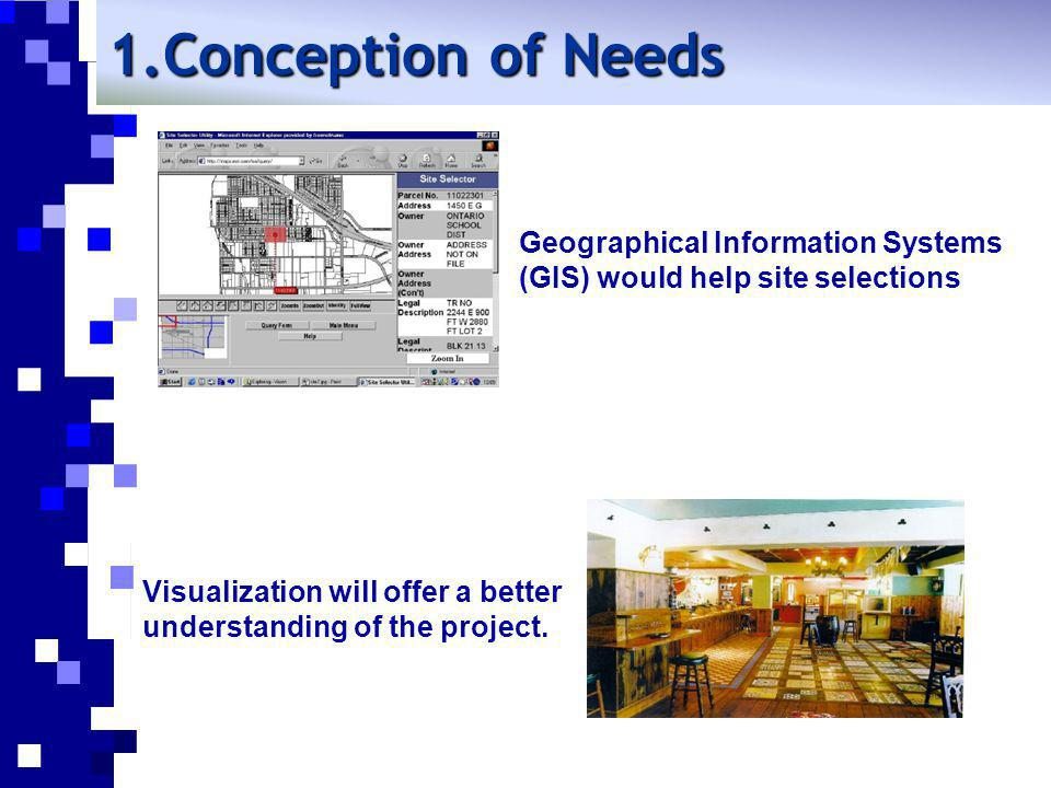 Geographical Information Systems (GIS) would help site selections Visualization will offer a better understanding of the project. 1.Conception of Need