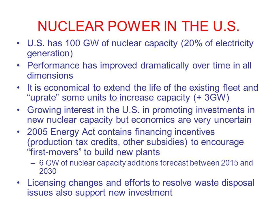 NUCLEAR POWER IN THE U.S. U.S.