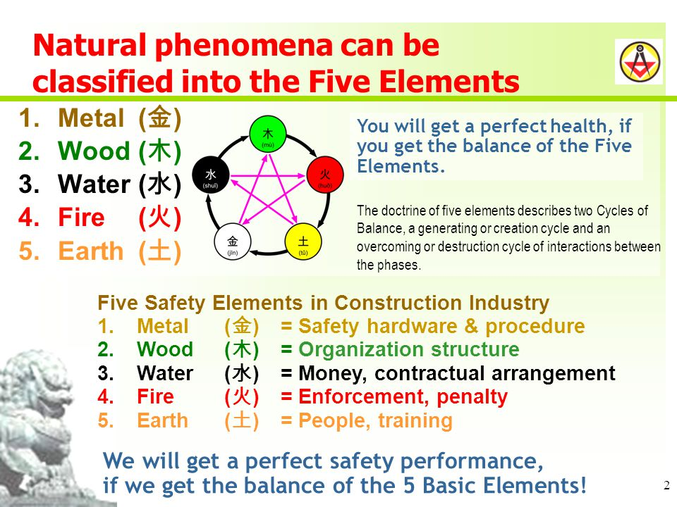 2 Natural phenomena can be classified into the Five Elements 1.Metal ( ) 2.Wood( ) 3.Water( ) 4.Fire( ) 5.Earth( ) You will get a perfect health, if you get the balance of the Five Elements.
