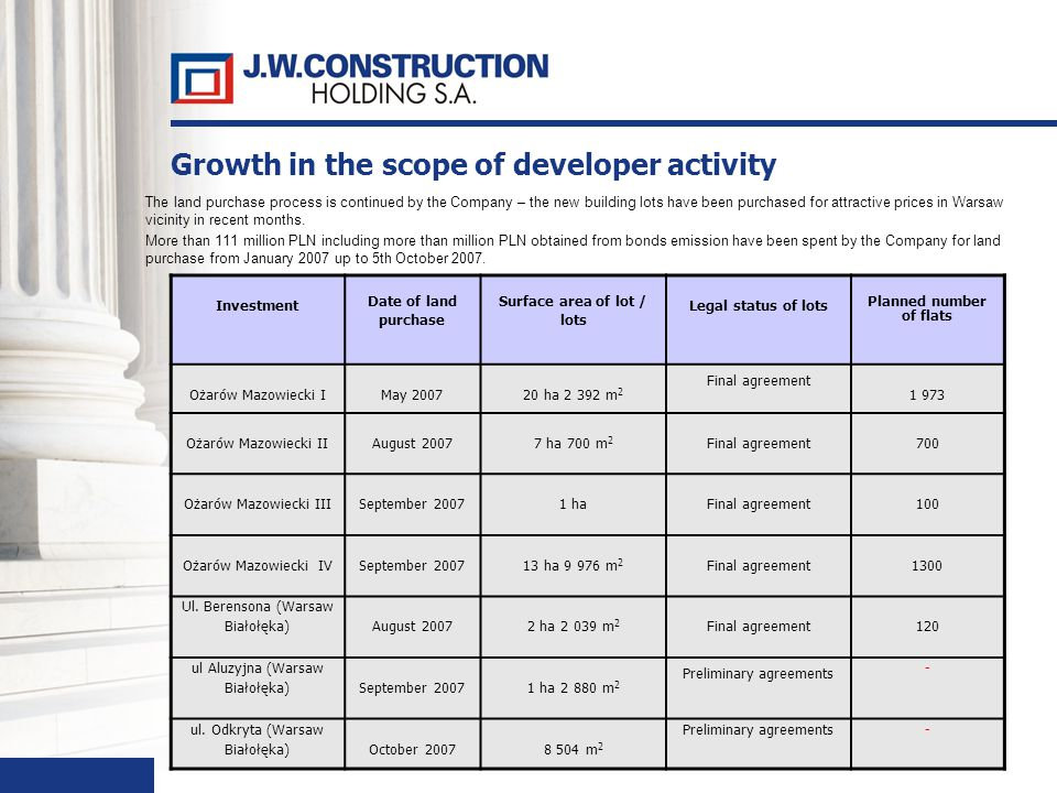 13 Growth in the scope of developer activity The land purchase process is continued by the Company – the new building lots have been purchased for att