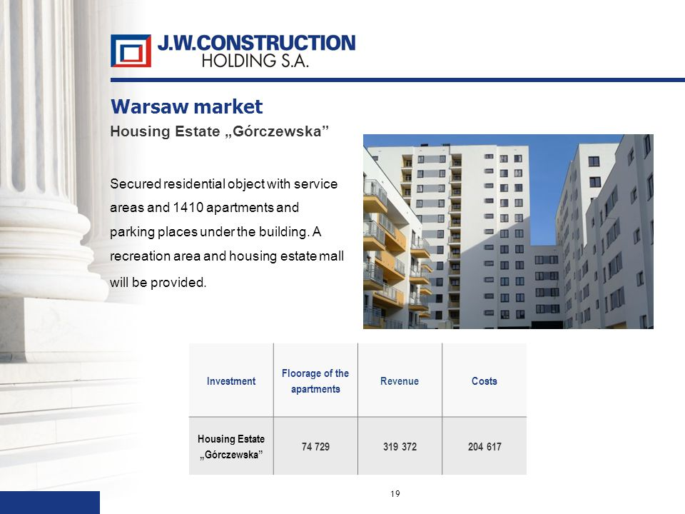 19 Warsaw market Housing Estate Górczewska Secured residential object with service areas and 1410 apartments and parking places under the building. A