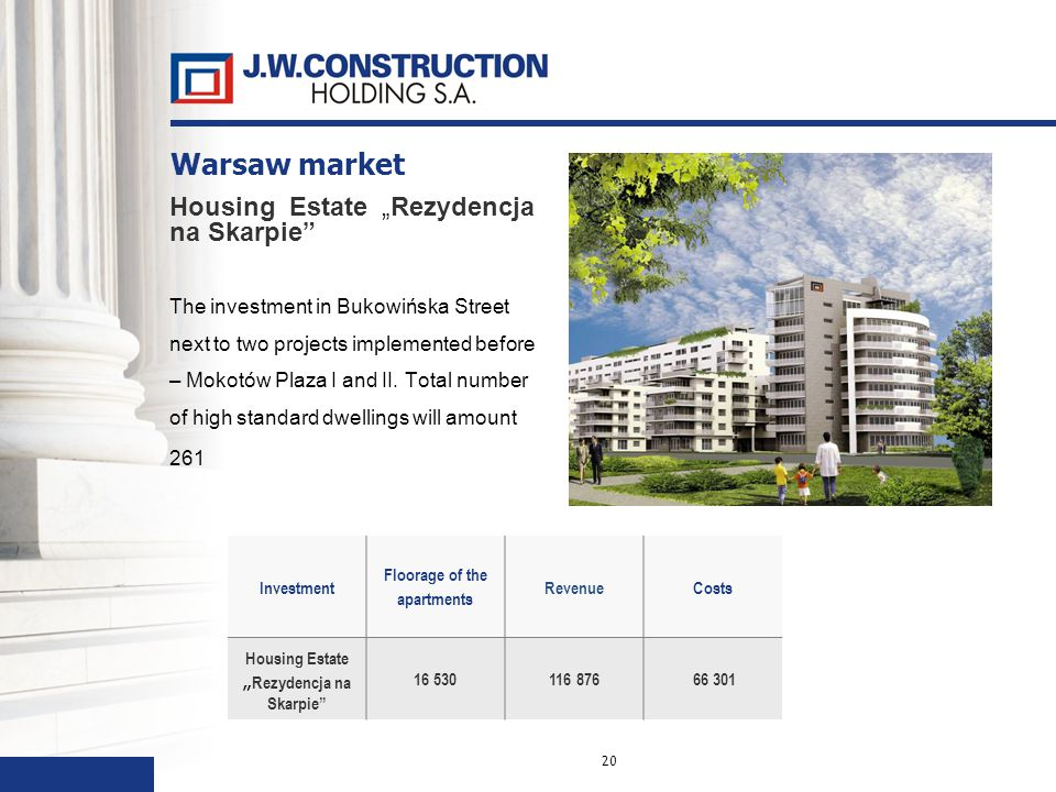 20 Warsaw market Housing Estate Rezydencja na Skarpie The investment in Bukowińska Street next to two projects implemented before – Mokotów Plaza I an