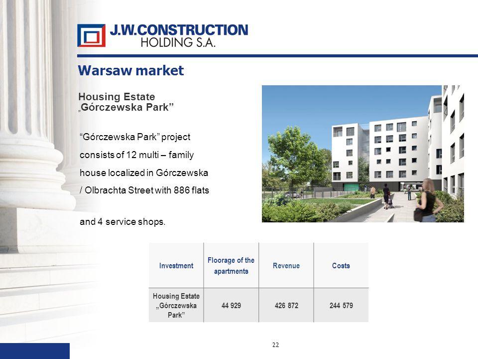 22 Investment Floorage of the apartments RevenueCosts Housing EstateGórczewska Park 44 929426 872244 579 Housing Estate Górczewska Park Warsaw market