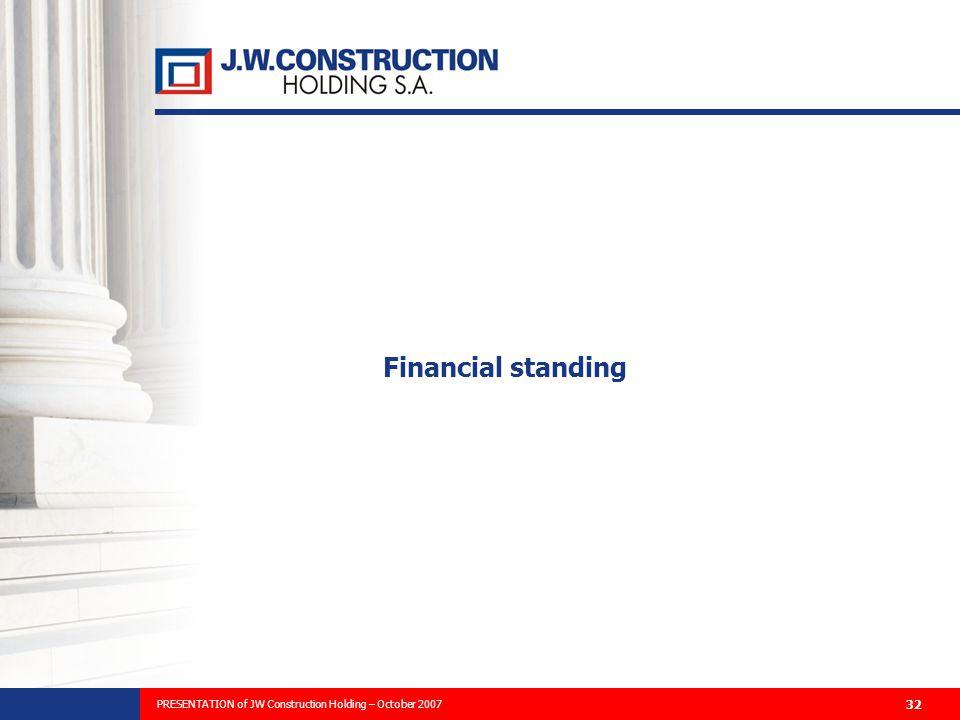 PREZENTACJA PLANÓW ROZWOJU FIRMY I WYNIKÓW FINANSOWYCH ZA 2006 ROK 32 Financial standing PRESENTATION of JW Construction Holding – October 2007