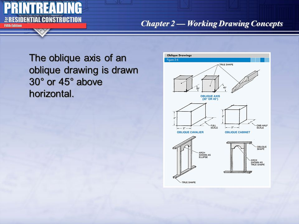 Chapter 2 Working Drawing Concepts The isometric axes are drawn 30° above horizontal.