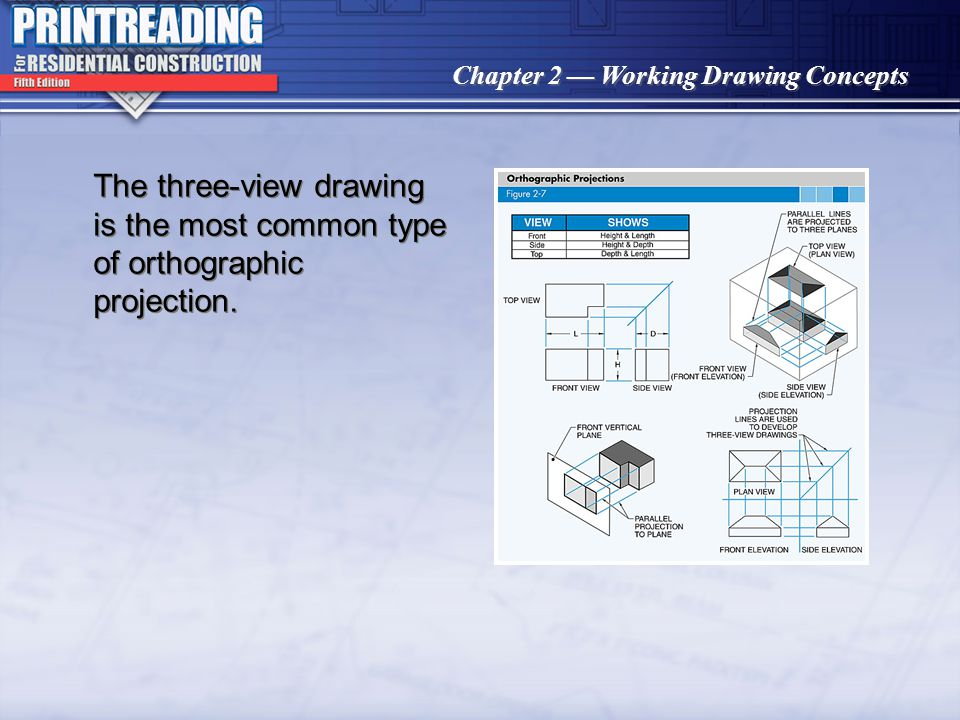 Chapter 2 Working Drawing Concepts The oblique axis of an oblique drawing is drawn 30° or 45° above horizontal.
