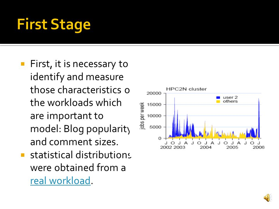 The development of statistical models for blog accessesstatistical models for blog accesses The definition of the user session model The construction of software for the generation of synthetic workloads.