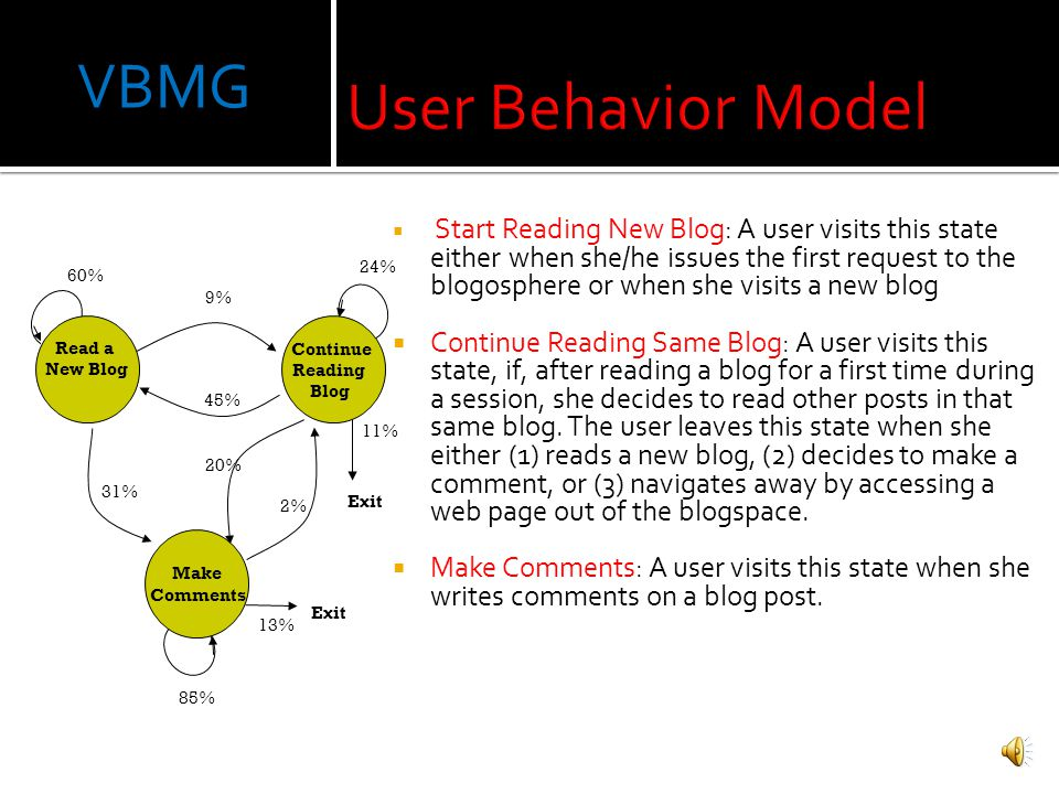 In order to model the behavior of a blogosphere visitor, we use a Visitor Behavior Model Graph (VBMG). A VBMG is a state-transition graph proposed in