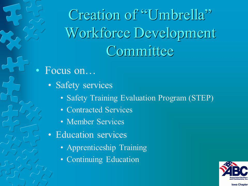 Creation of Umbrella Workforce Development Committee Focus on… Safety services Safety Training Evaluation Program (STEP) Contracted Services Member Services Education services Apprenticeship Training Continuing Education
