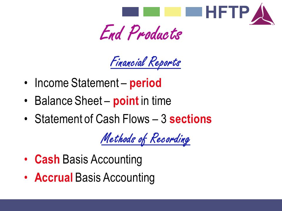 HFTP End Products Financial Reports Income Statement – period Balance Sheet – point in time Statement of Cash Flows – 3 sections Methods of Recording Cash Basis Accounting Accrual Basis Accounting