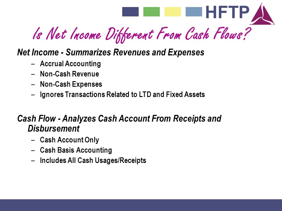 HFTP Is Net Income Different From Cash Flows.
