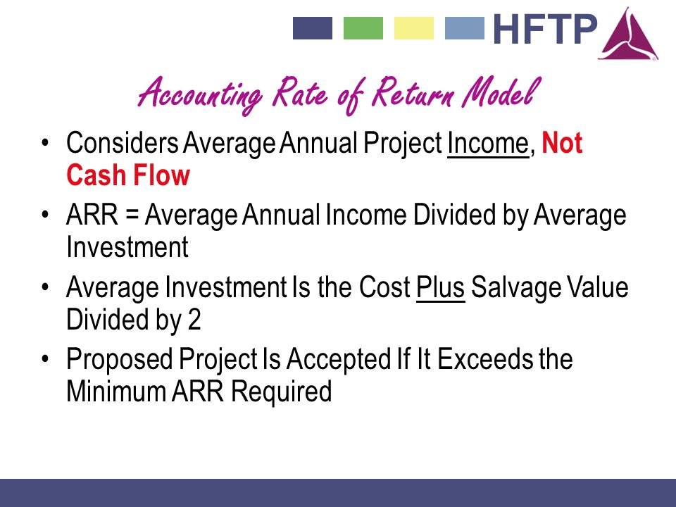 HFTP Accounting Rate of Return Model Considers Average Annual Project Income, Not Cash Flow ARR = Average Annual Income Divided by Average Investment Average Investment Is the Cost Plus Salvage Value Divided by 2 Proposed Project Is Accepted If It Exceeds the Minimum ARR Required