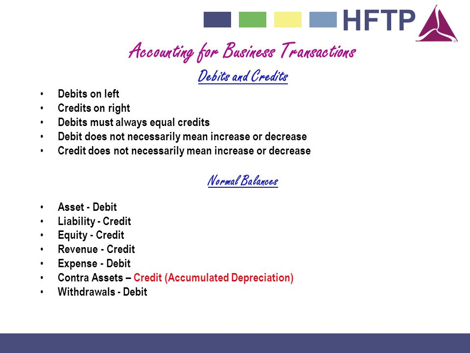 HFTP Accounting for Business Transactions Debits and Credits Debits on left Credits on right Debits must always equal credits Debit does not necessarily mean increase or decrease Credit does not necessarily mean increase or decrease Normal Balances Asset - Debit Liability - Credit Equity - Credit Revenue - Credit Expense - Debit Contra Assets – Credit (Accumulated Depreciation) Withdrawals - Debit
