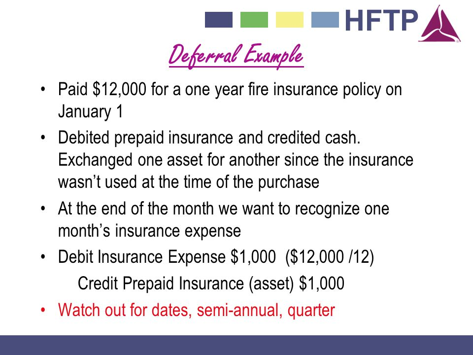HFTP Deferral Example Paid $12,000 for a one year fire insurance policy on January 1 Debited prepaid insurance and credited cash.