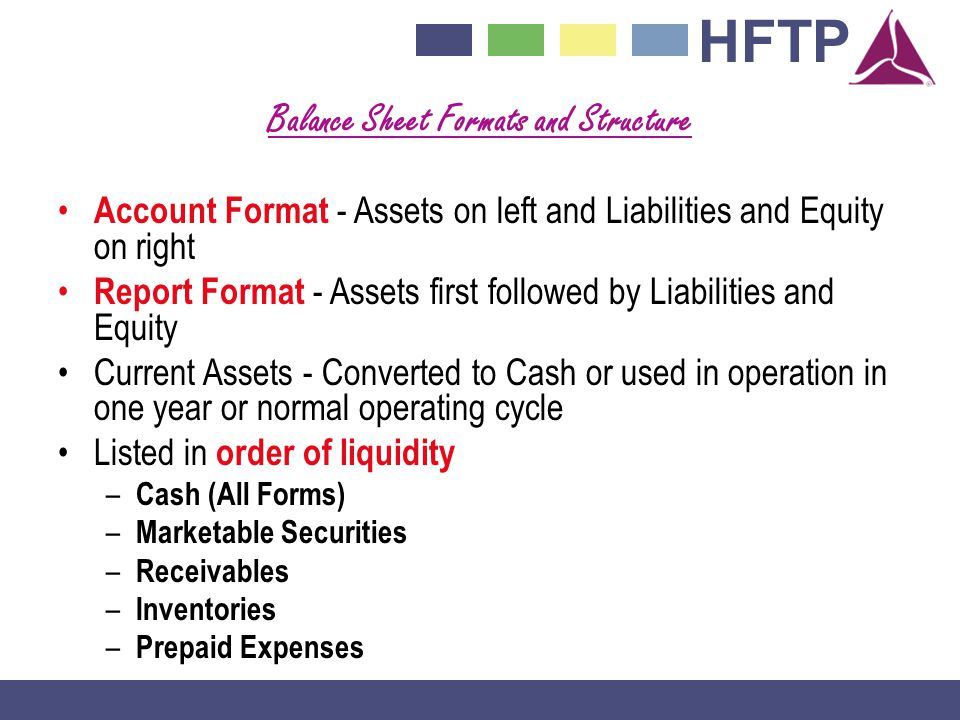 HFTP Balance Sheet Formats and Structure Account Format - Assets on left and Liabilities and Equity on right Report Format - Assets first followed by Liabilities and Equity Current Assets - Converted to Cash or used in operation in one year or normal operating cycle Listed in order of liquidity – Cash (All Forms) – Marketable Securities – Receivables – Inventories – Prepaid Expenses