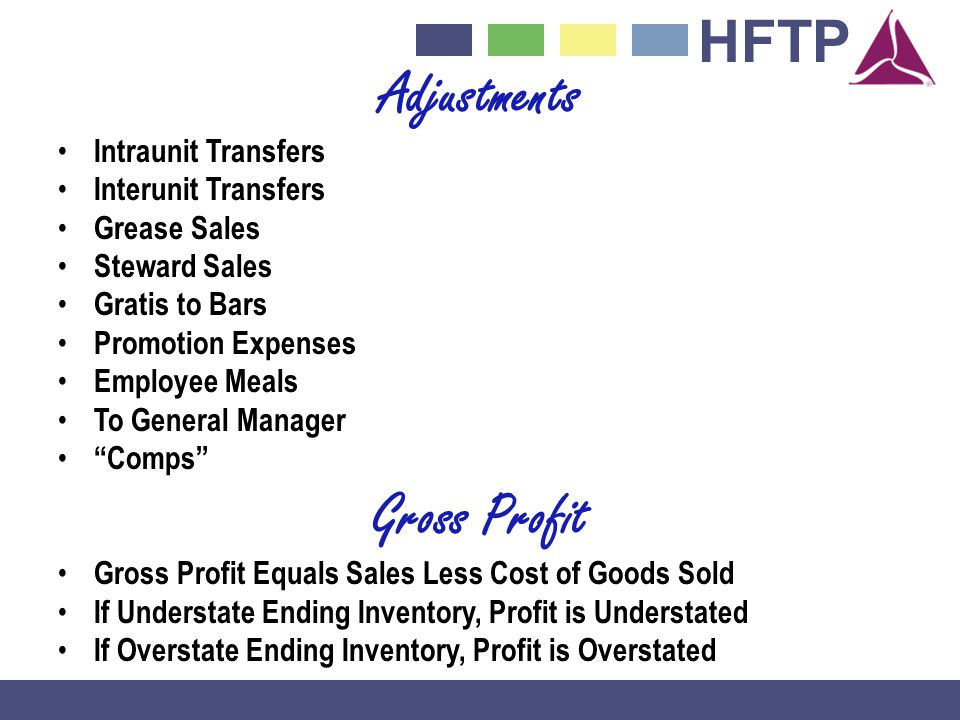 HFTP Adjustments Intraunit Transfers Interunit Transfers Grease Sales Steward Sales Gratis to Bars Promotion Expenses Employee Meals To General Manager Comps Gross Profit Gross Profit Equals Sales Less Cost of Goods Sold If Understate Ending Inventory, Profit is Understated If Overstate Ending Inventory, Profit is Overstated