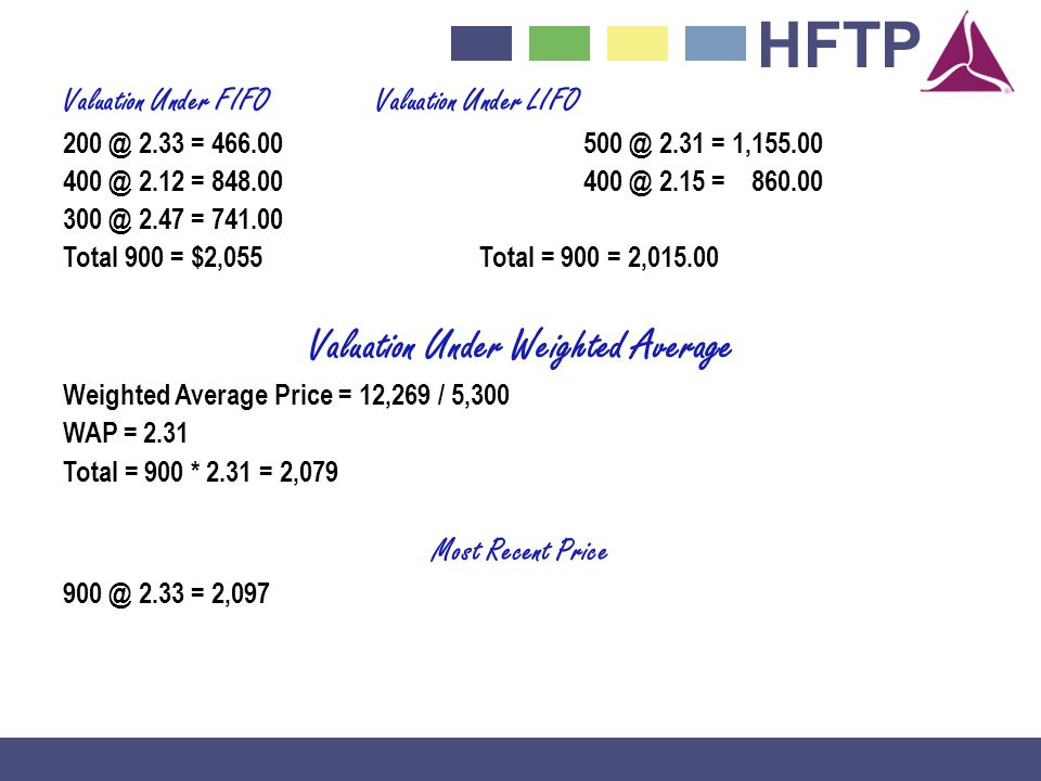 HFTP Valuation Under FIFOValuation Under LIFO 200 @ 2.33 = 466.00500 @ 2.31 = 1,155.00 400 @ 2.12 = 848.00400 @ 2.15 = 860.00 300 @ 2.47 = 741.00 Tota