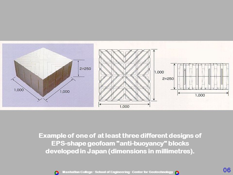 Manhattan College · School of Engineering · Center for Geotechnology Example of one of at least three different designs of EPS-shape geofoam anti-buoyancy blocks developed in Japan (dimensions in millimetres).