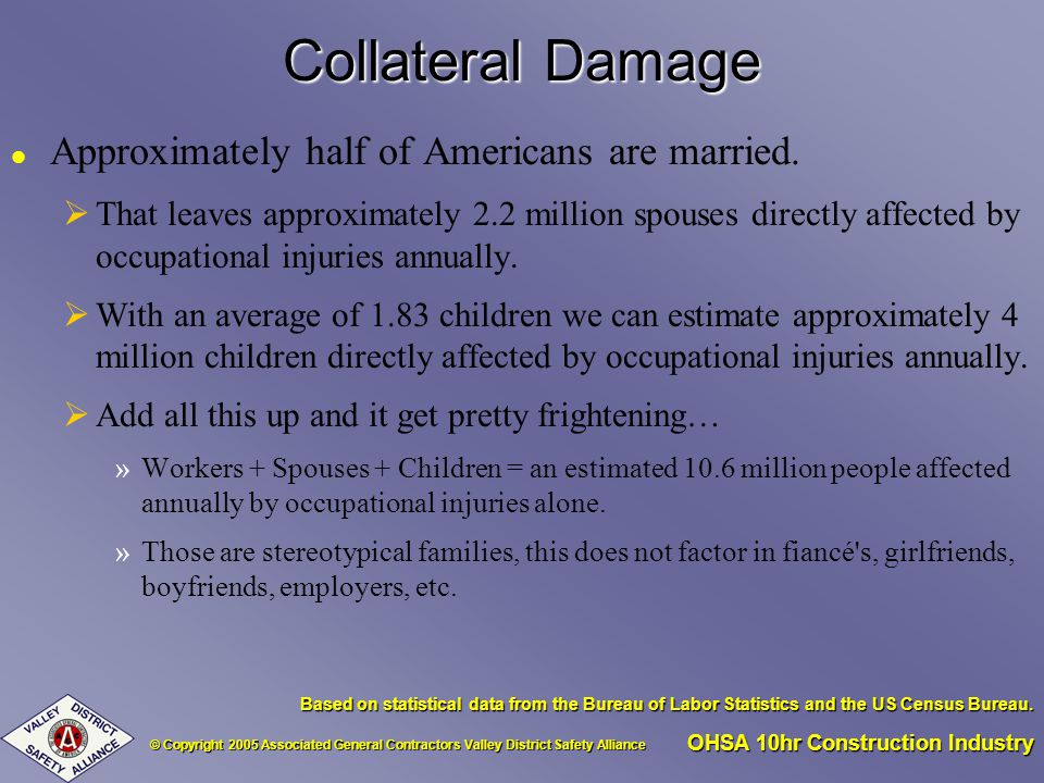 © Copyright 2005 Associated General Contractors Valley District Safety Alliance OHSA 10hr Construction Industry Collateral Damage l Approximately half of Americans are married.