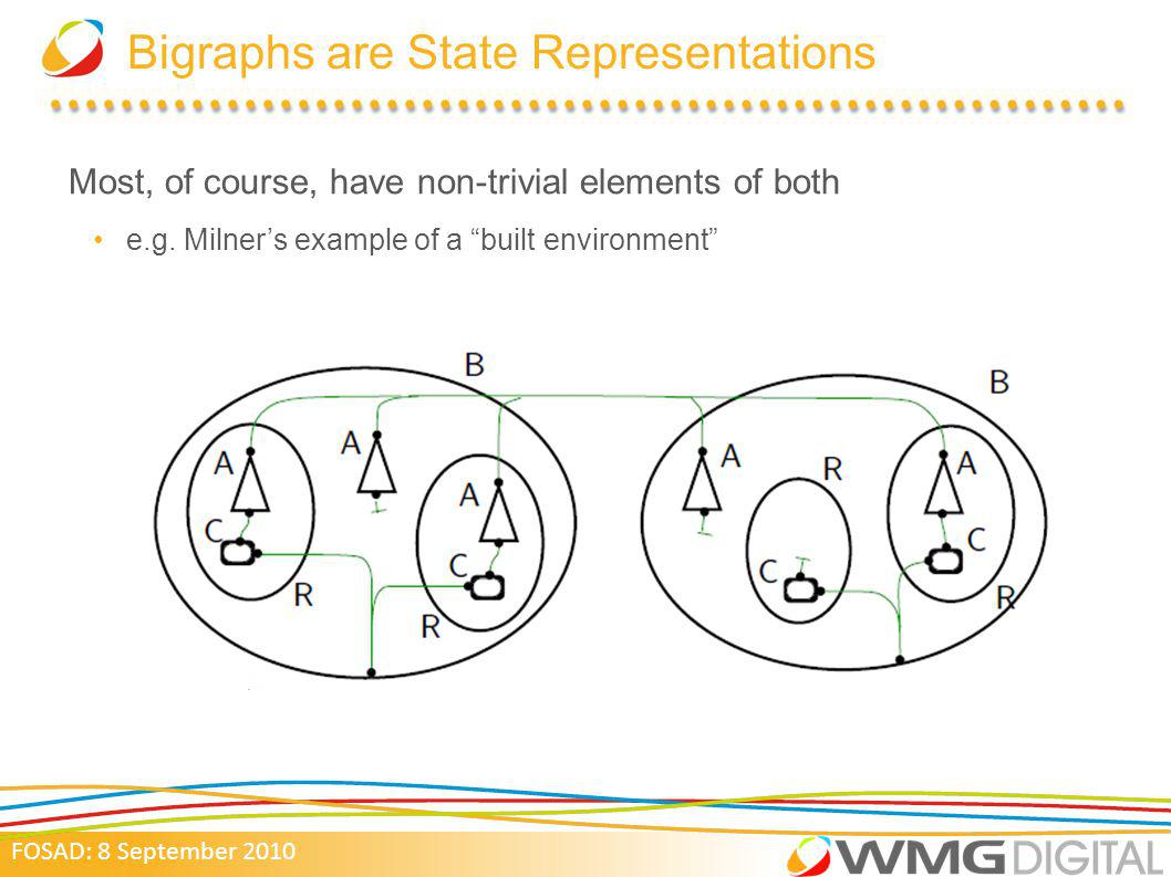 FOSAD: 8 September 2010 Bigraphs are State Representations Most, of course, have non-trivial elements of both e.g.