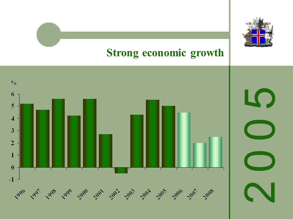 2 0 0 52 0 0 5 Strong economic growth