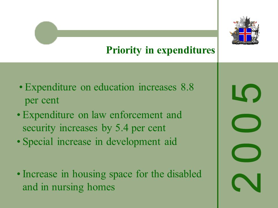 2 0 0 52 0 0 5 Priority in expenditures Expenditure on education increases 8.8 per cent Special increase in development aid Expenditure on law enforcement and security increases by 5.4 per cent Increase in housing space for the disabled and in nursing homes